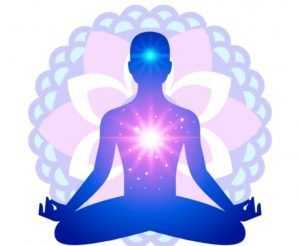 the concept of meditation