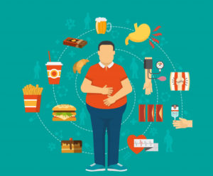 physical exercise and obesity